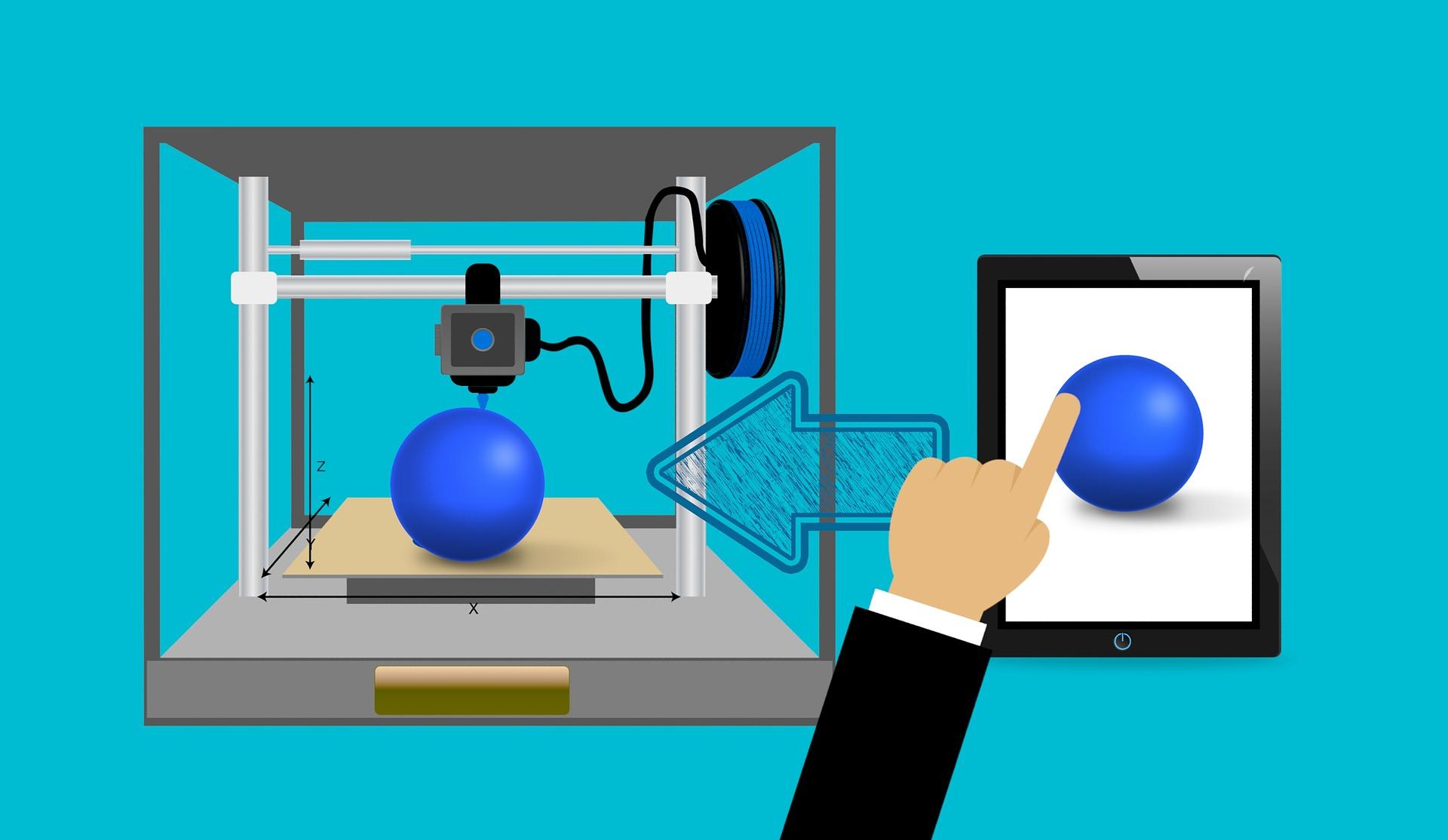 Welke mogelijkheden biedt een 3D printer?